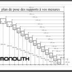votre plan de pose des supports d'après la taille de votre trémie et de la hauteur à monter
